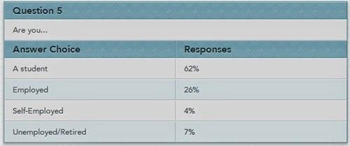 Keputusan Poll Nuffnang 2.0, maksud Poll Nuffnang 2.0, apa itu Poll Nuffnang 2.0, tujuan Poll Nuffnang 2.0, kepentingan Poll Nuffnang 2.0