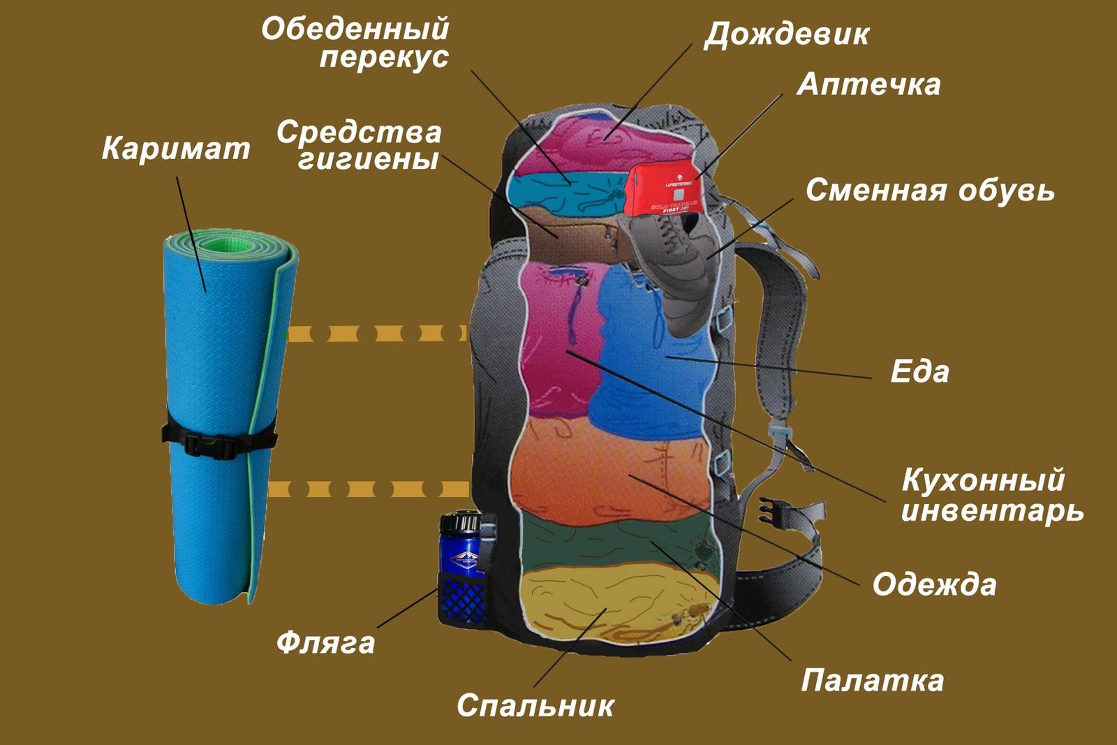 рюкзак школьный для девочки легкий
