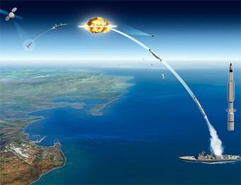 Anti-misiles