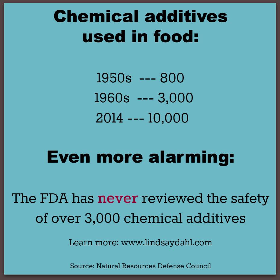 Food additives: an ethical evaluation | British Medical ...
