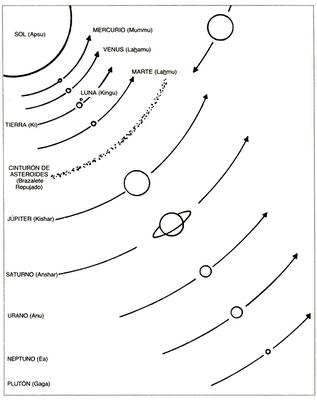 La Tierra Y El Cielo El Sistema Solar besides Coloriages Sailor Moon A Colorier moreover El Sistema Solar Dibujos Para Colorear likewise Tennis Sapatilhas Para Colorir Desenhos also Esculturas Egipcias Para Pintar. on venuss
