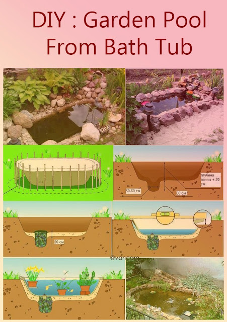 Astute homestead diy garden pool from bathtub for Garden pool from bathtub