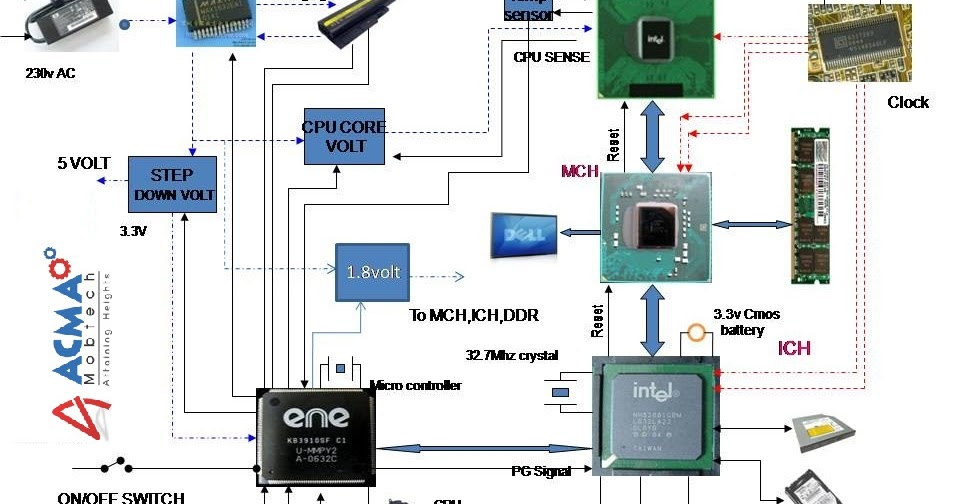 block diagram of laptop motherboard – readingrat, Wiring block