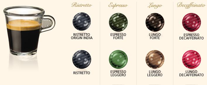 Cafe nespresso en brutus - Camino a casa fuenlabrada ...