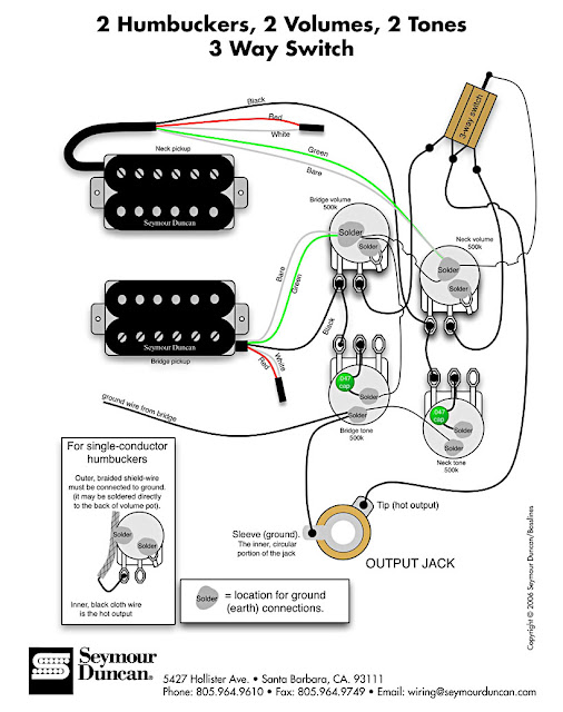 2h_2v_2t_3w totalrojo guitars wiring 'how to' for cigar box guitars  at readyjetset.co