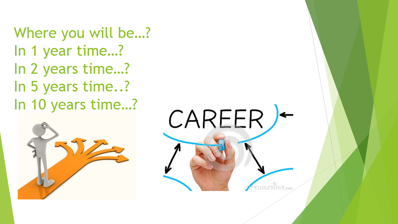 past present future career planning career planning