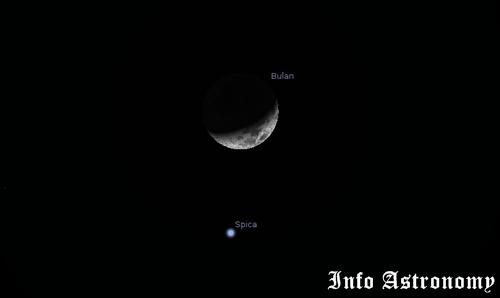 Amati Gerhana Bintang Spica oleh Bulan Malam Ini