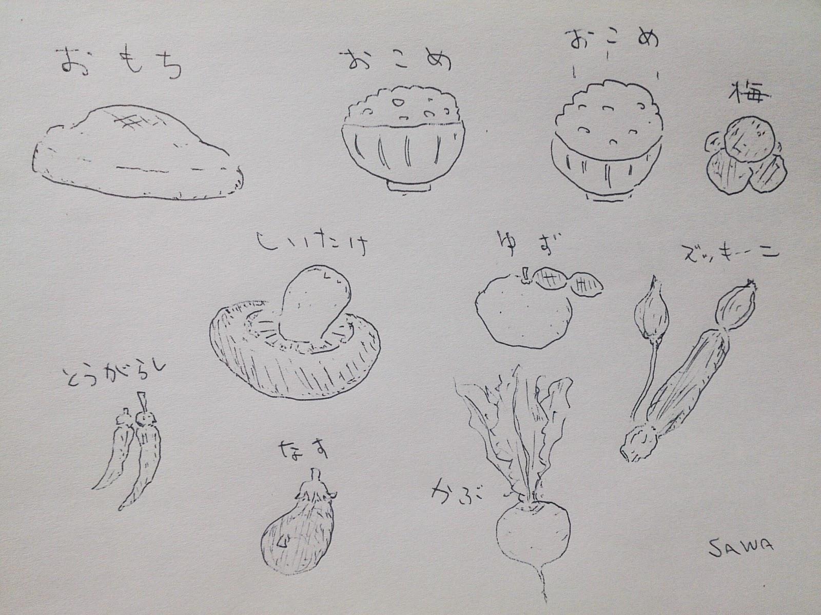 農産物の絵