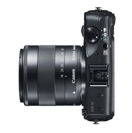 Canon EOS M Lens