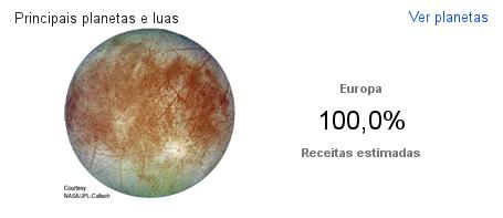 Imagem do Google Adsense - Principais planetas e luas