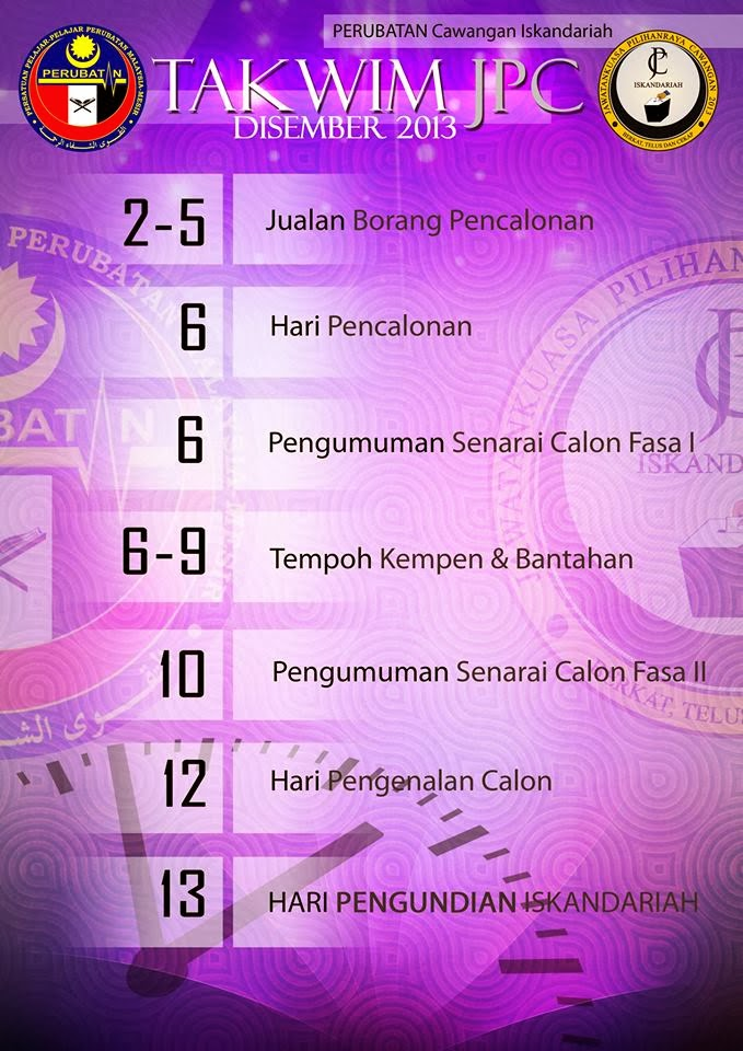 Timeline JPC