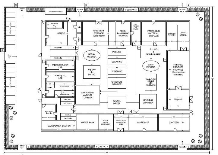 Pretty cad layout ideas electrical circuit diagram ideas for Apartment design guide part 4