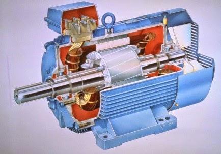 Le moteur asynchrone principe de fonctionnement automatisme industriel - Electricite coupe pour impaye ...