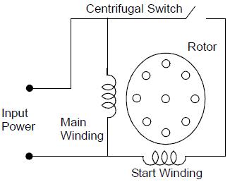 Definisi Motor Split Phase