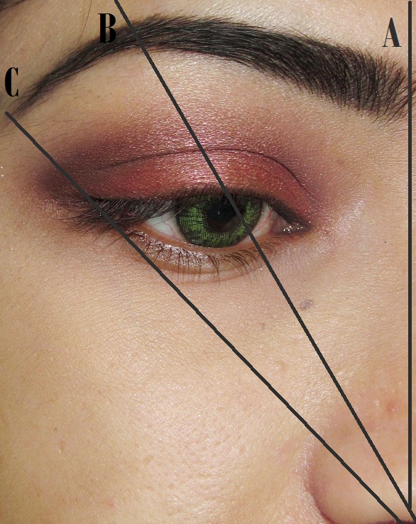 How To Get The Perfect Arch For Your Eyebrows Indian Beauty Forever