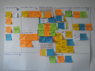 Business Model Canvas - Entendendo um modelo existente