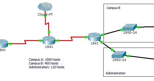Tutorial: Subnet a network using VLSM. - Jürgen's Blog