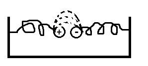 Teori Maxwell Gelombang Elektromagnetik, Model Gelombang Elektromagnetik