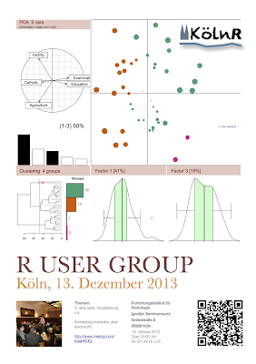 Next Kölner R User Meeting: 13 December 2013