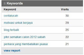 ... blog+lucah%2C+kisah+lucah%2C+artis+seksi%2C+video+indonesia%2C