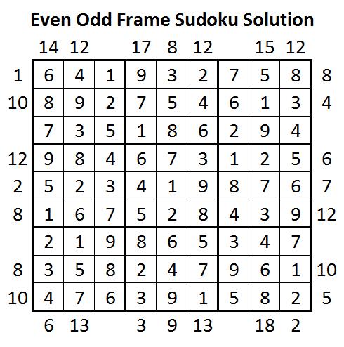 Even Odd Frame Sudoku Solution