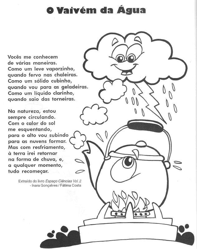 Well-known ESPAÇO EDUCAR: 100 Atividades sobre a água! FL81