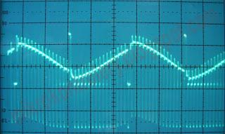Zsumowany sygnał Back-EMF trzech faz silnika BLDC dla wypełnienia sygnału PWM przy Duty Cycle = 85%.