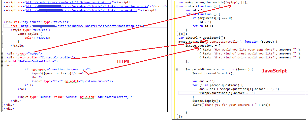 Sharepoint real time solutions angular js on sharepoint 2013 note the div tags ng appmyapp ng controllerconactcontroller in the html side and their relation with the javascript in the below diagram ccuart Image collections