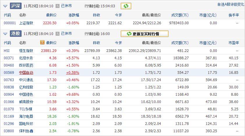中国株コバンザメ投資ウォッチ銘柄watch20131129