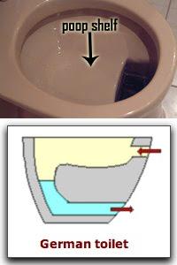 German Shelf Toilet 006 - German Shelf Toilet
