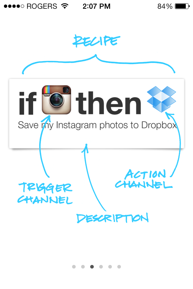how to use ifttt to send a text