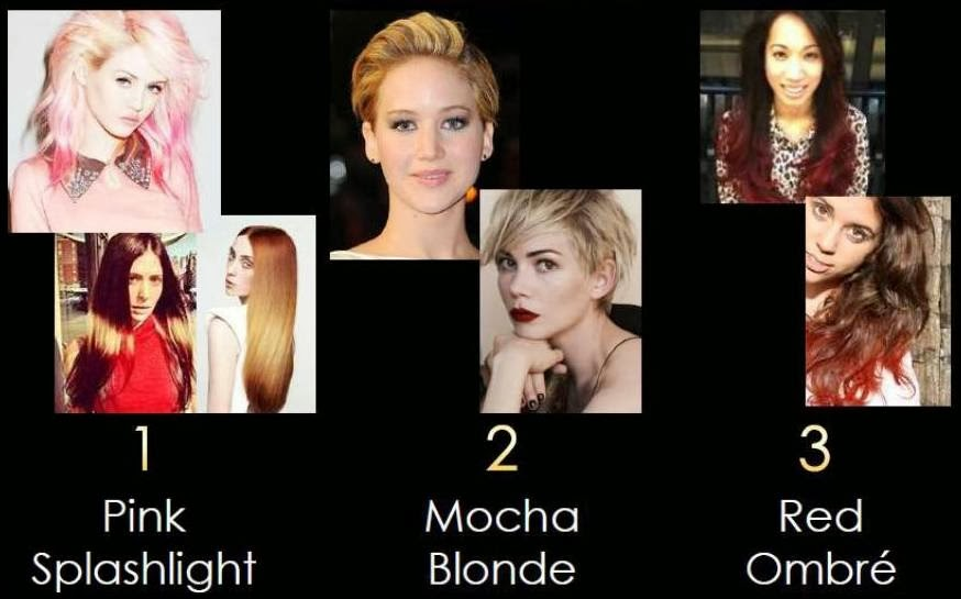 Spring Summer 2014 IT Look, Hair Color, Hair Cut, Style Trends, Pink Splashlight, Mocha Blonde, Red Ombre