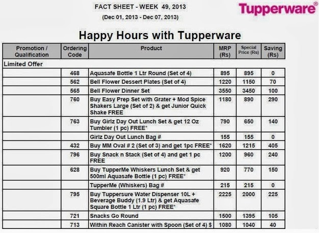Tupperware fact sheet week 49, 2013