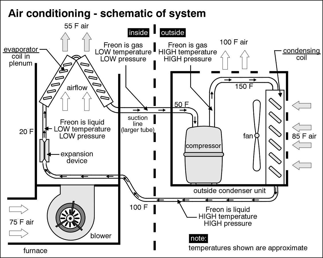 Air Conditioning Systems Schematic. on basic hvac ladder schematic #272727