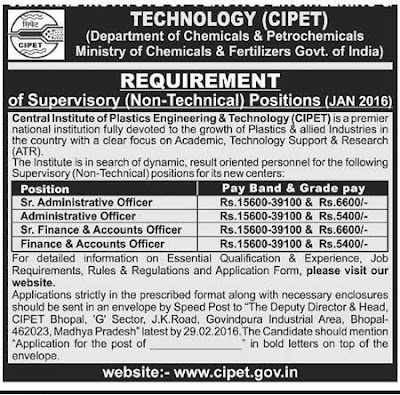 CIPET Recruitment 2016