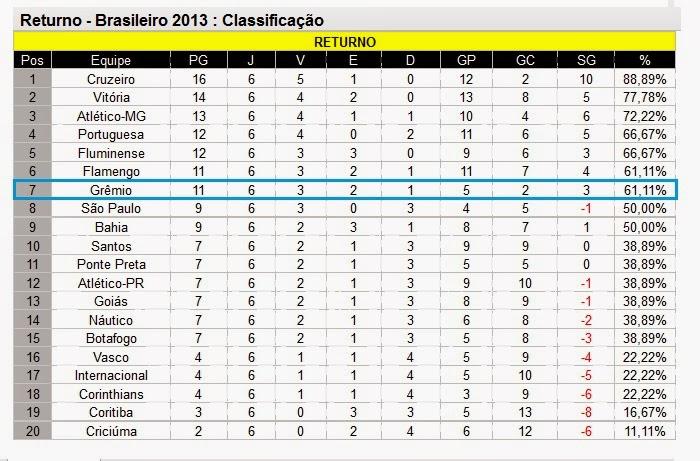 Image Result For Cruzeiro X Bahia