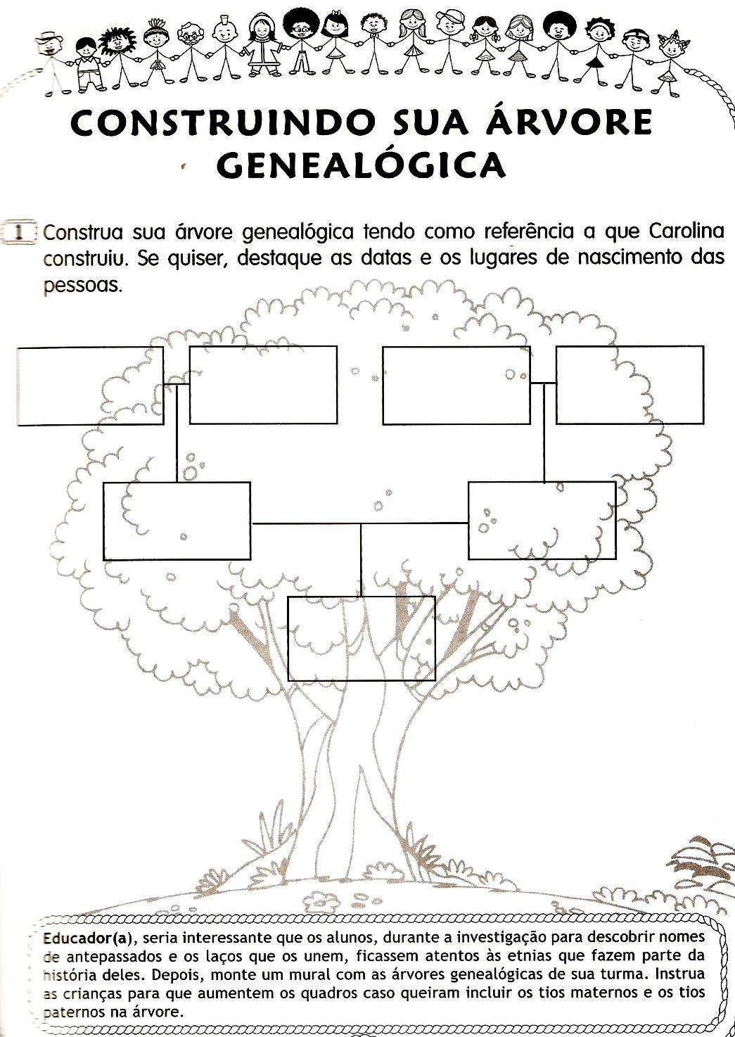 Fabuloso BAUZINHO DA WEB - BAÚ DA WEB : Atividades sobre árvore genealógica  RD71