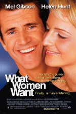 Watch What Women Want 2000 Megavideo Movie Online