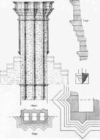 Brick Chimney Construction1