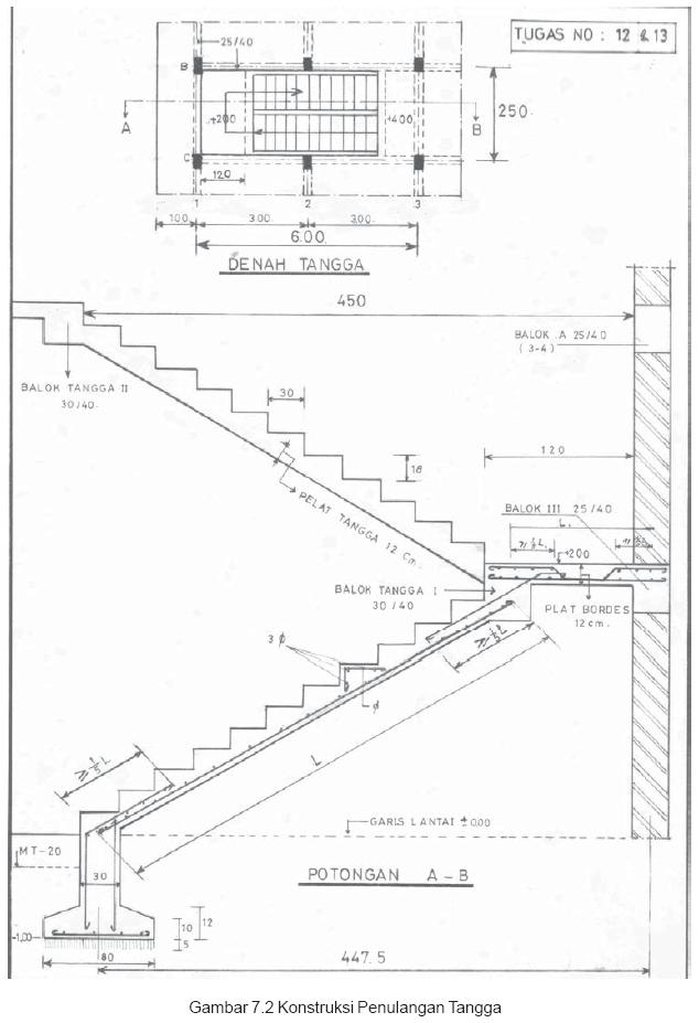 Gambar 7.2 Konstruksi Penulangan Tangga