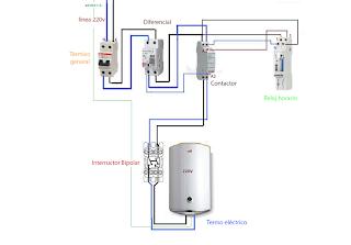 Termo electrico esquemas el ctricos for Como poner un termo electrico