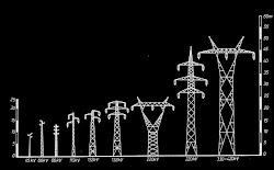 La radiación electromagnética altera el funcionamiento de las células