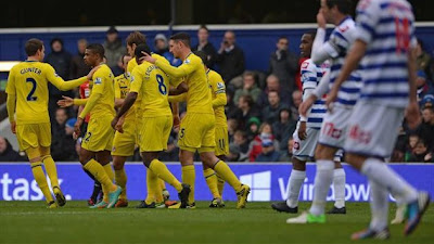 Reading vs Norwich City