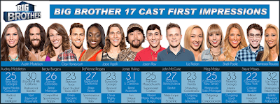 CBS Big Brother 17 houseguests BB17 pictures