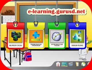 Media Pembelajaran Kombinasi Penjumlahan, Bilangan Cacah,Bangun Ruang, Satuan Waktu
