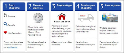 tesco malaysia online shopping