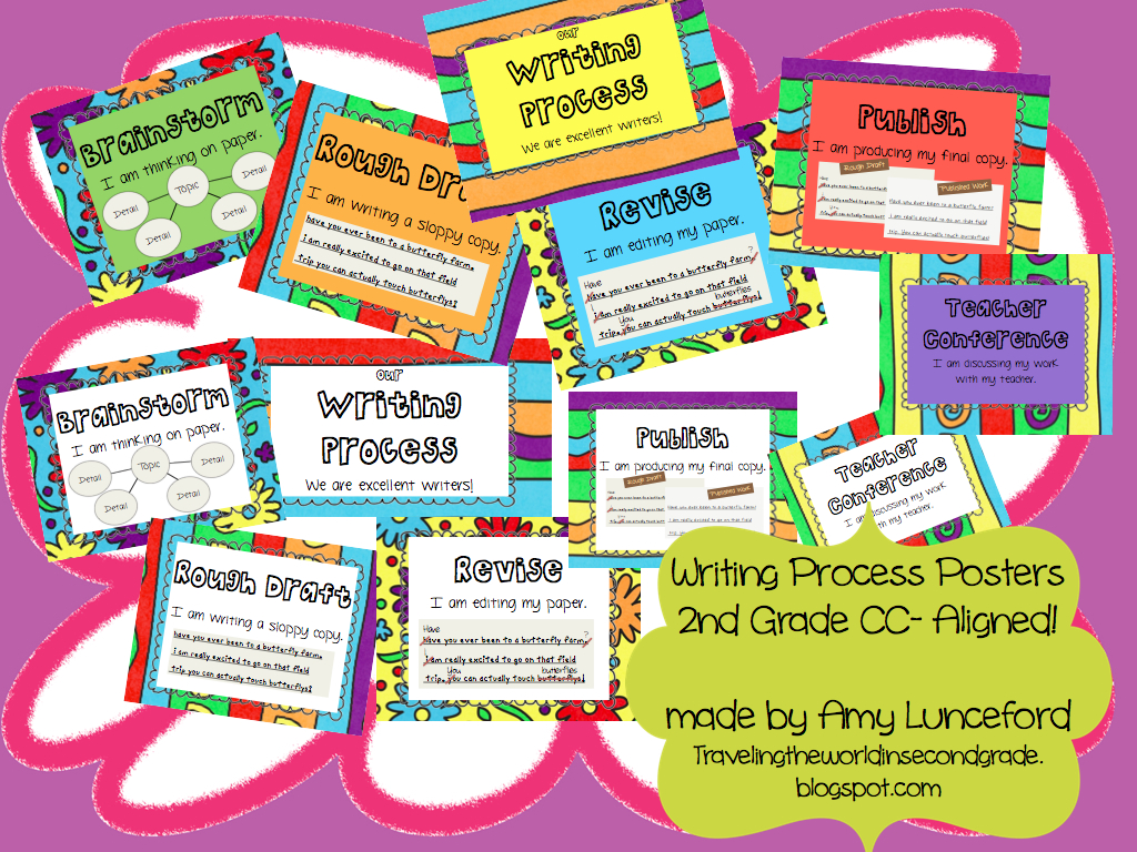 writing process poster Help your child use the writing process in every grade and learn how writing process steps can improve writing skills.