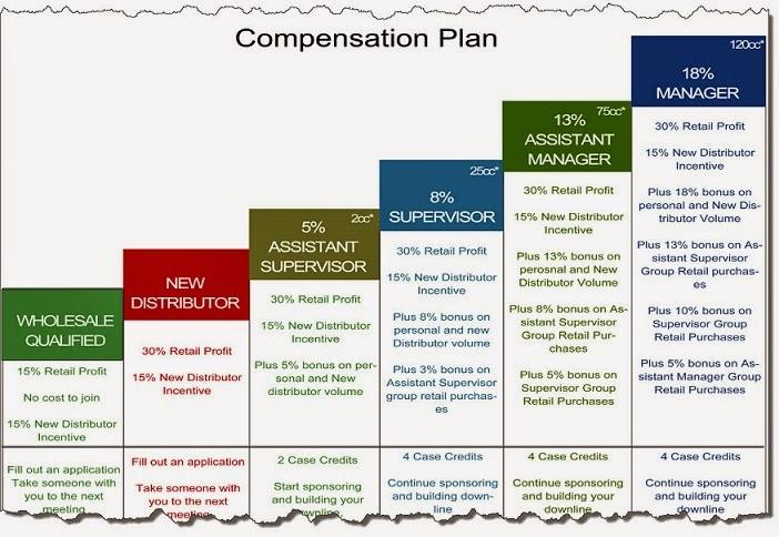 Marketing plan pdf