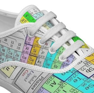 My bedside manner journey of a future mdphd these are a few of my the last thing i need is another pair of shoes ive got dozens literally but these nifty printed keds by juicygems are rad in the radon sense urtaz Gallery