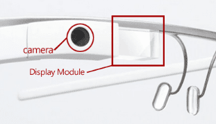 Google glass components and working